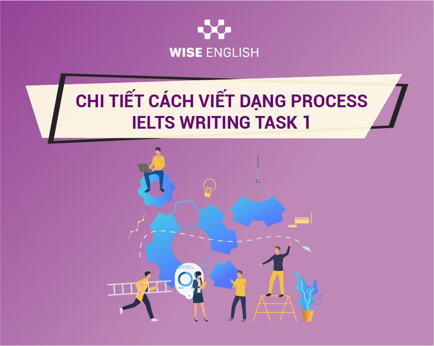 HƯỚNG DẪN CHI TIẾT CÁCH VIẾT DẠNG BÀI PROCESS – IELTS WRITING TASK 1