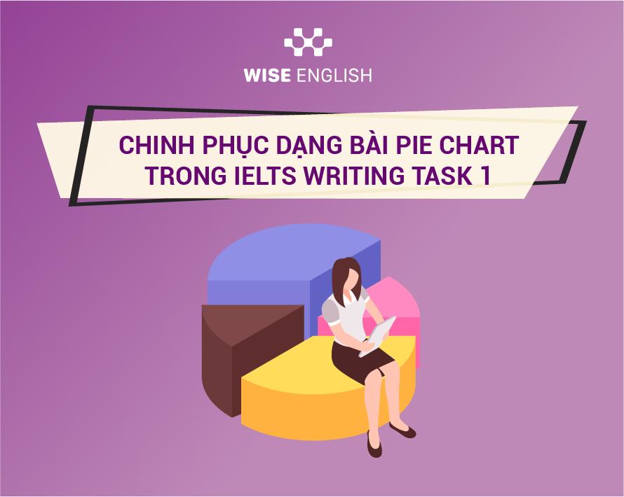 CHINH PHỤC DẠNG BÀI PIE CHART TRONG IELTS WRITING TASK 1