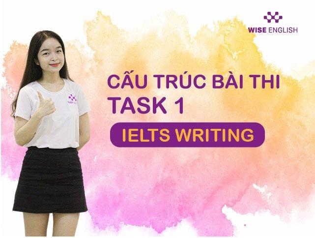 Cấu trúc bài thi IELTS Writing Task 1