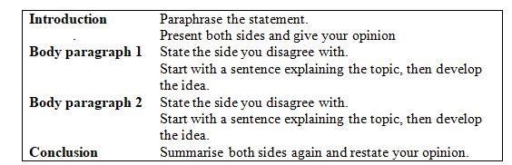 Chia sẻ chiến lược làm bài ielts writing