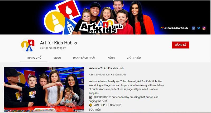 tieng anh cho be video Kids Hub