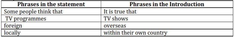 tips-nâng-cao-paraphrase-ielts-writing