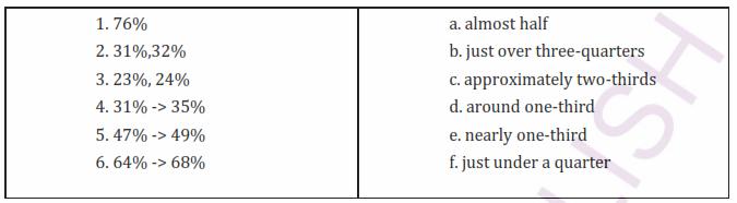 IELTS-WRITING-TASK-1