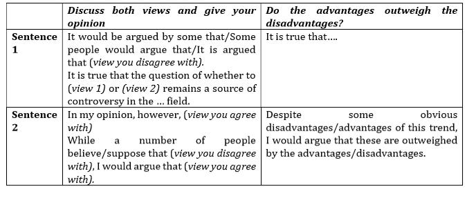 ielts-writing-task-2-tips-nang-cao-paraphrase