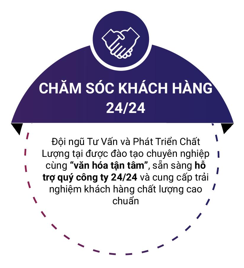 cham soc khach hang 24 24