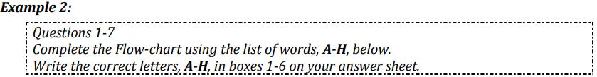 gap-fill-questions