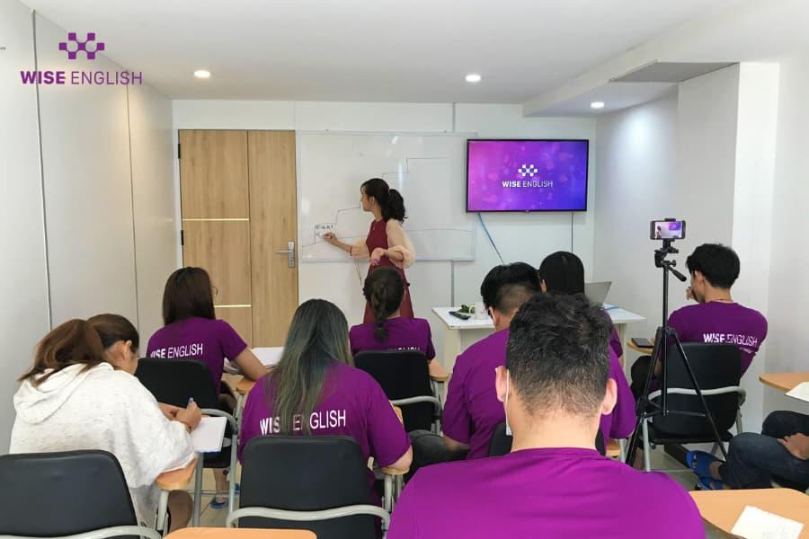 training ky nang lanh dao quan ly 2w