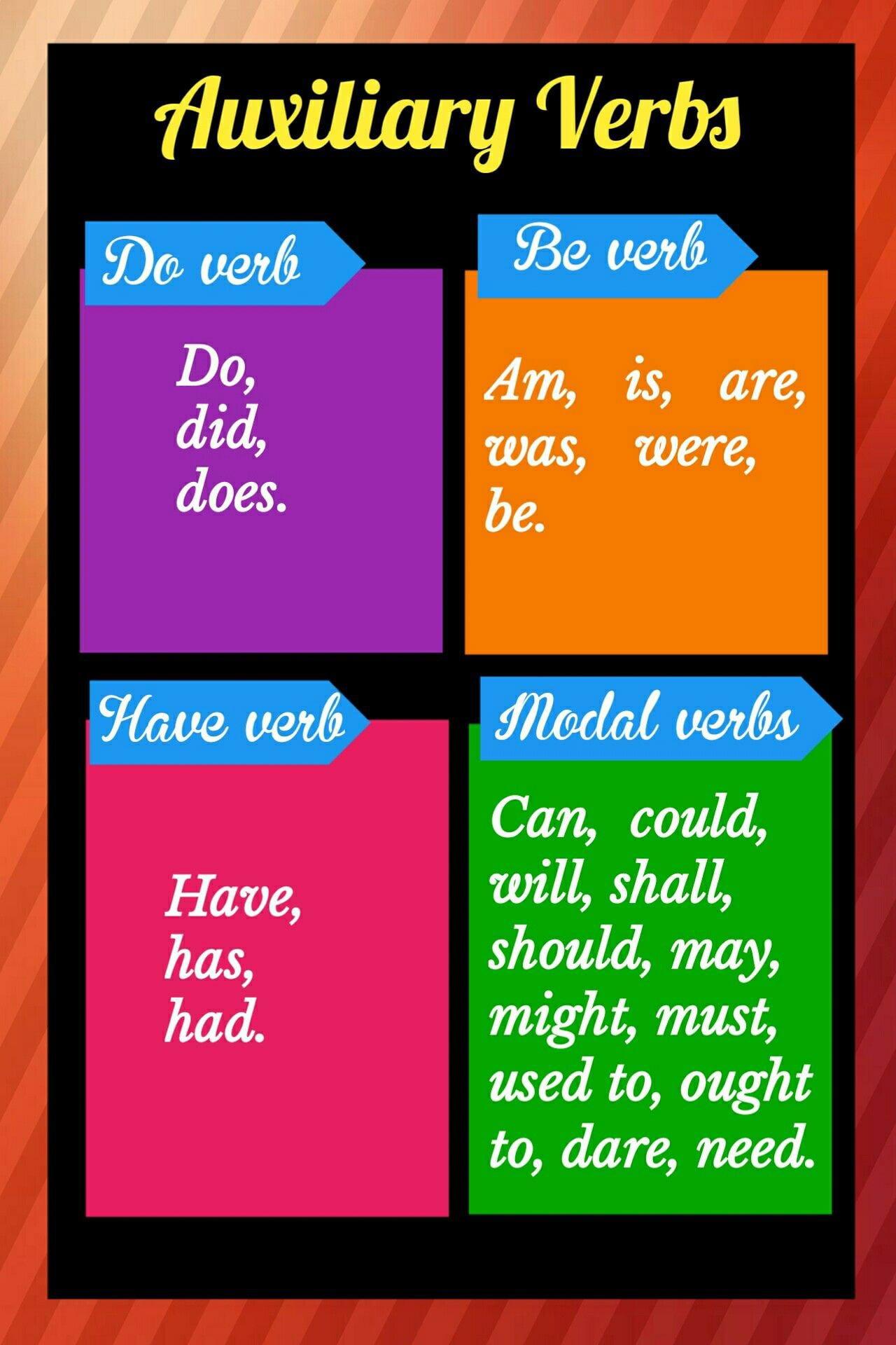 Động từ trong tiếng Anh