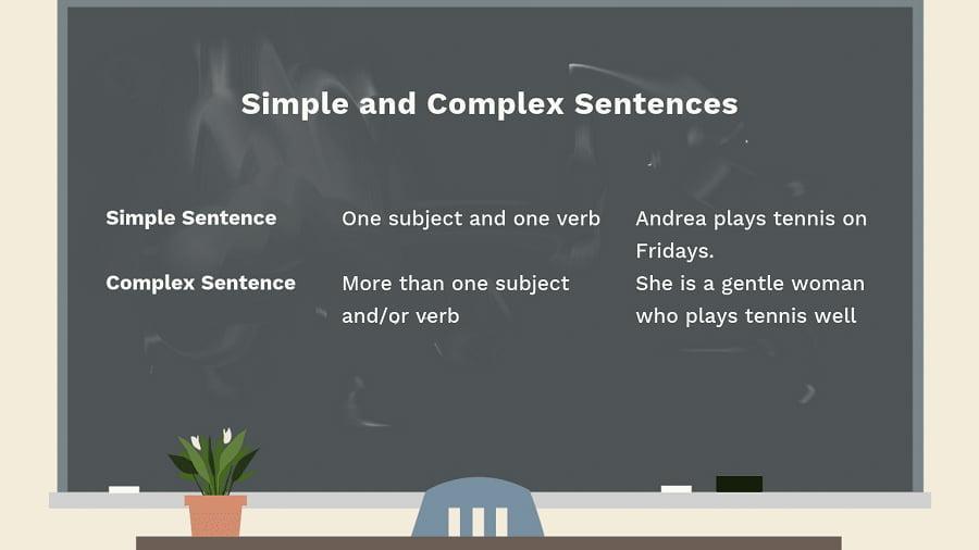complex-sentence-3